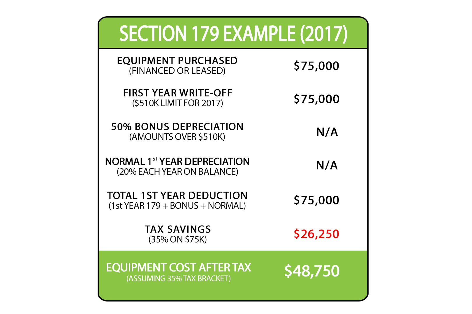 IRS Section 179 Deduction Limits for 2017