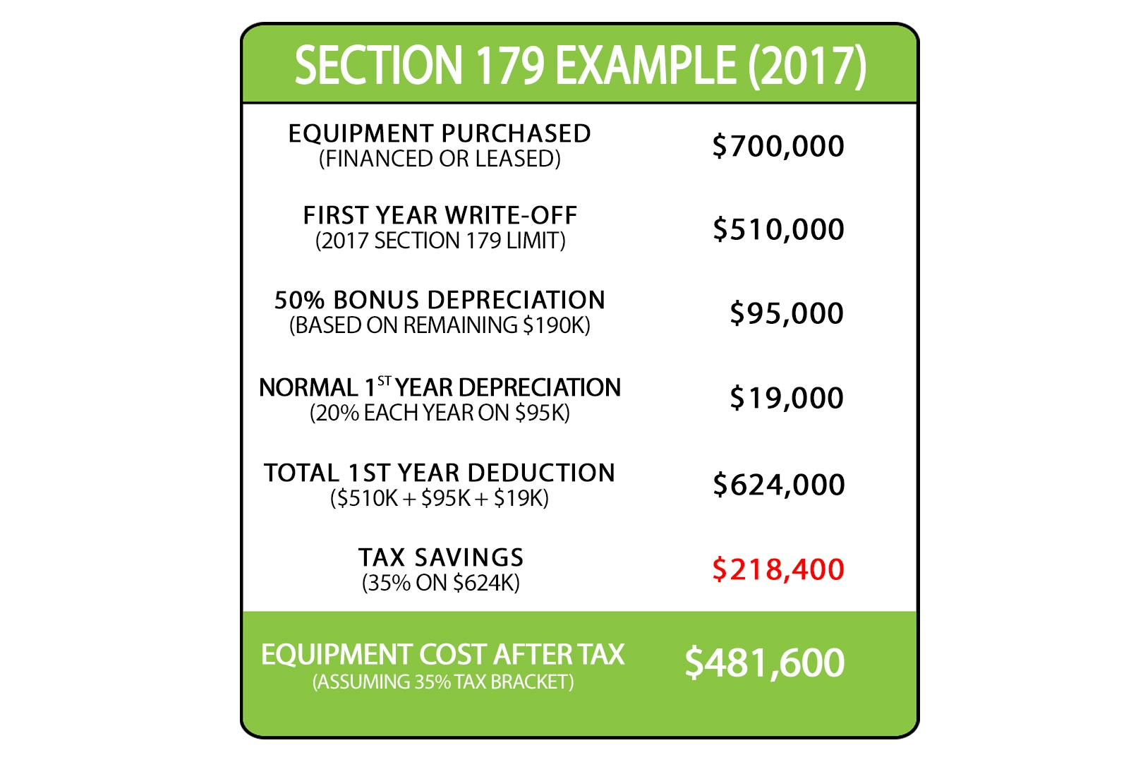 IRS Section 179 Tax Deduction for 2017